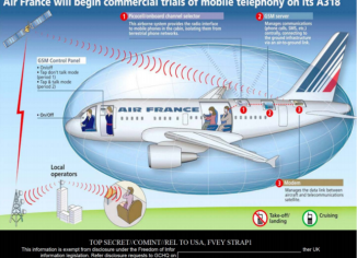 mobile signal may cause plane crashes